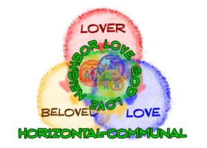 Horizontal-Communal Spirituality