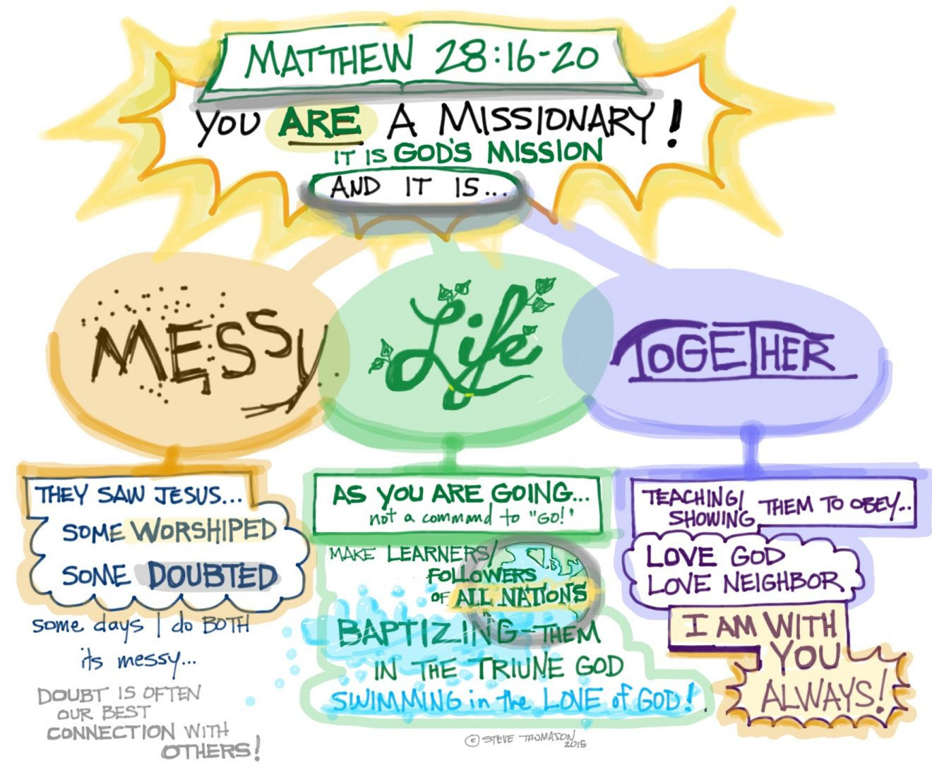 Our Messy Life Together | A Sermon on the Great Commission