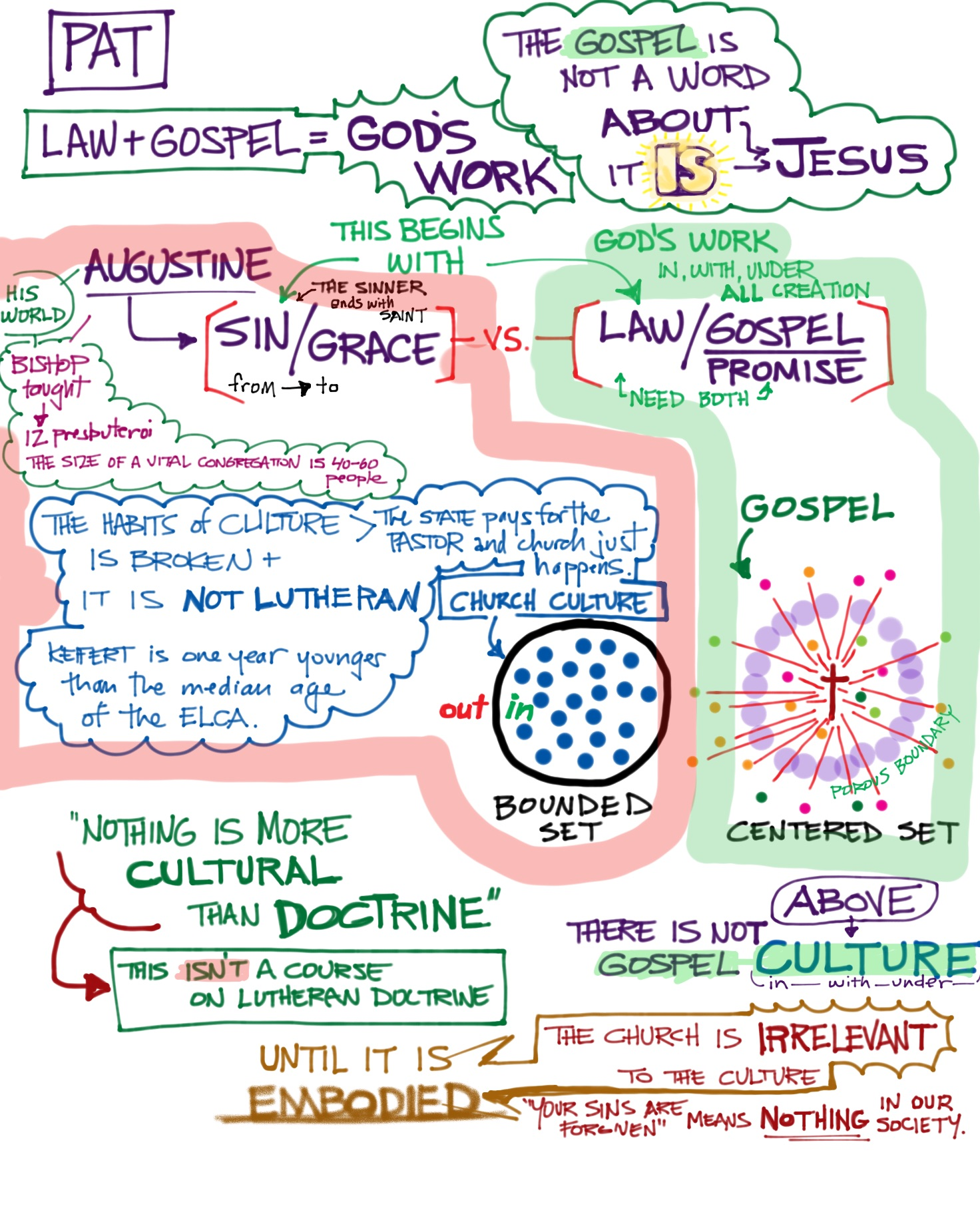 Law and Gospel 004