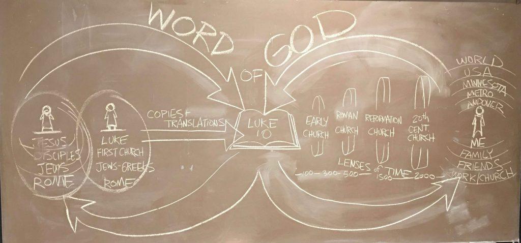 word-of-god-at-play