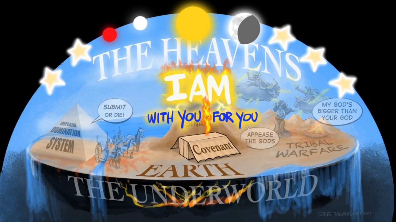 God's Promise and World Power Systems
