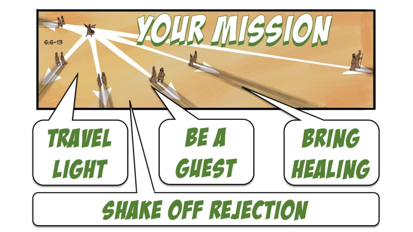 What If The Church Remembered Its Mission?